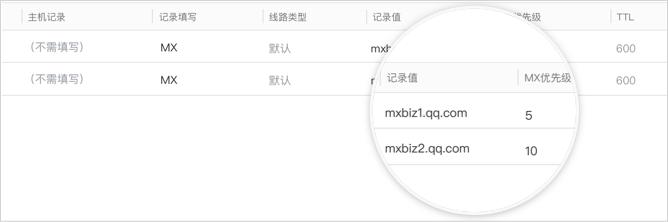 企业微信的企业邮箱域名如何解析?